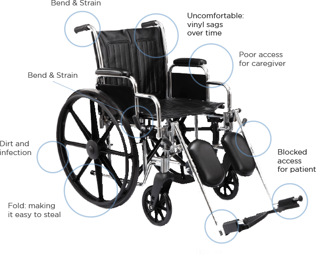 Old Wheel chair