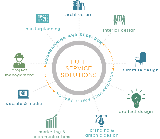 MGA&D Full Service Solutions